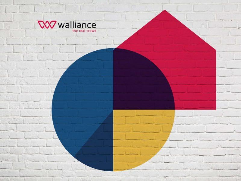Walliance, real estate crowdfunding