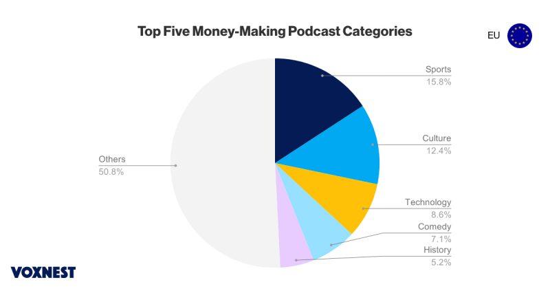 podcast eu