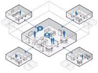 Workplace: ufficio del futuro, modello 3