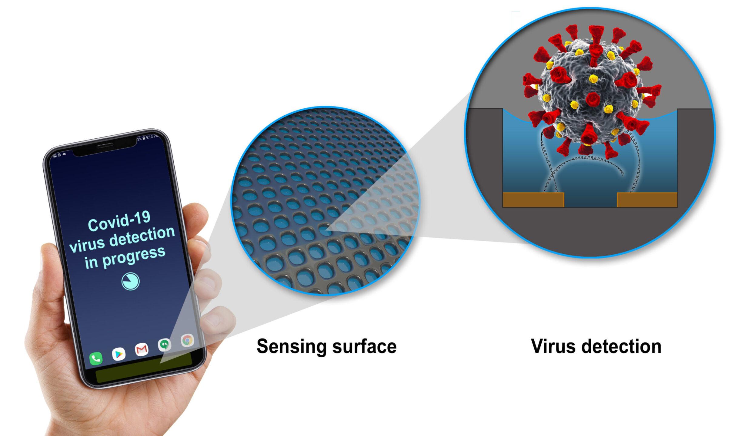 General Electric virus detector