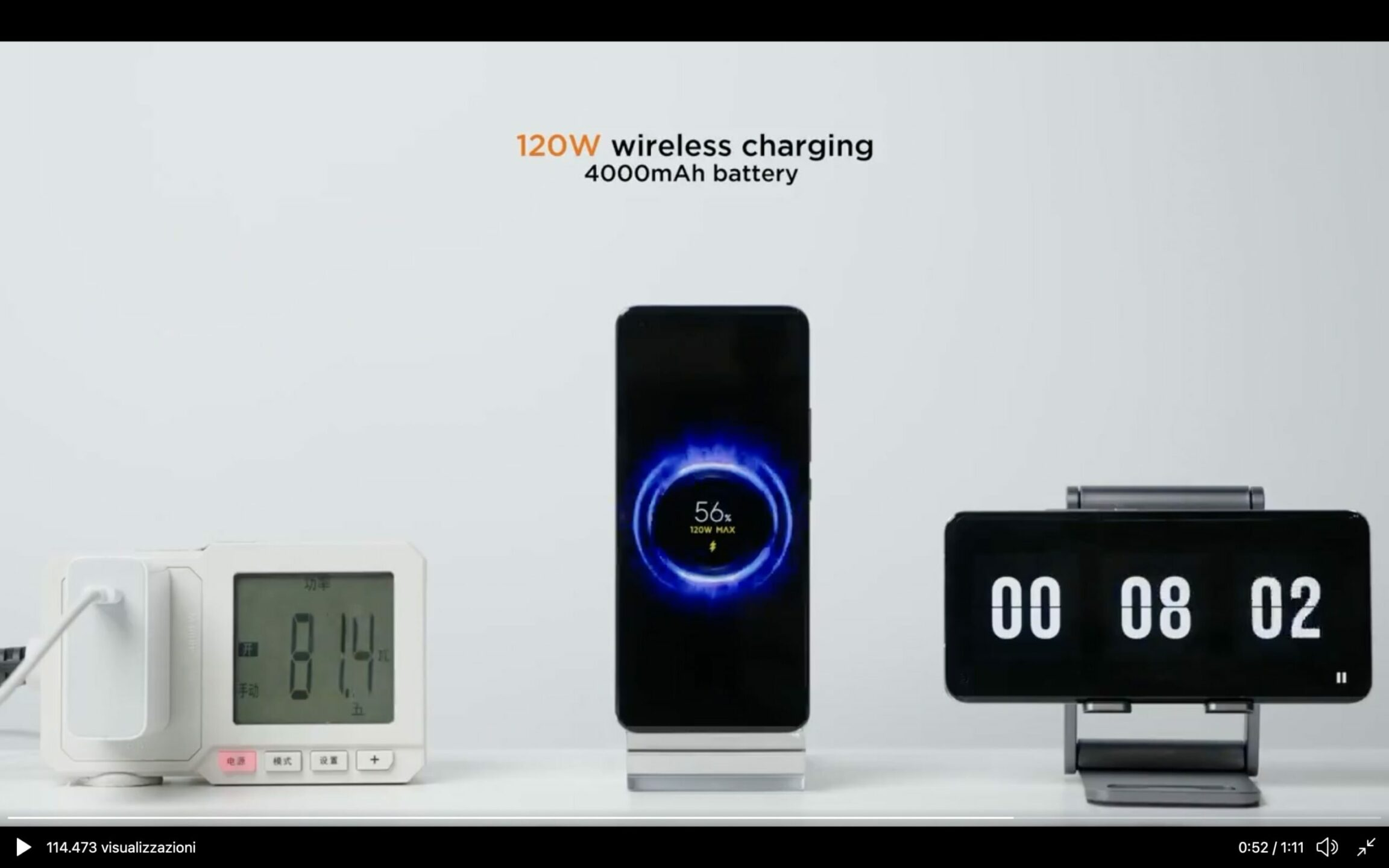 Xiaomi Hyper Charge